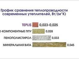 Напыляемый полиуретановый утеплитель Teplis GUN 1000 мл. - photo 6