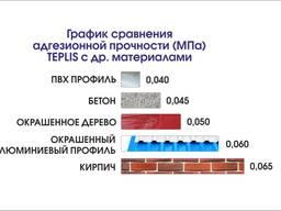 Напыляемый полиуретановый утеплитель Teplis GUN 1000 мл. - photo 7